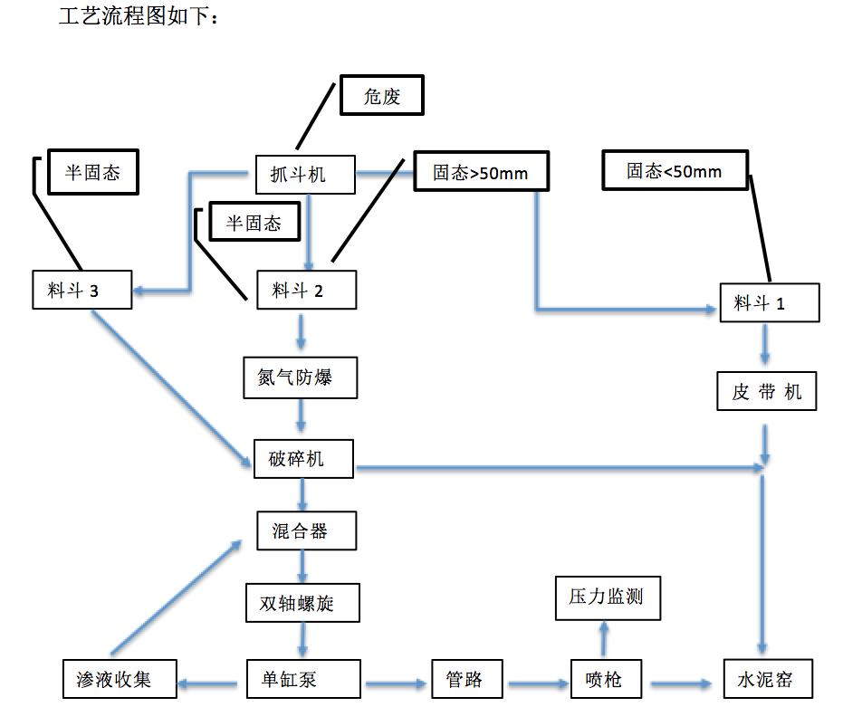 电路 电路图 电子 设计 素材 原理图 952_802
